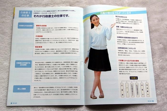 フォーサイトの行政書士通信講座の行政書士の仕事解説