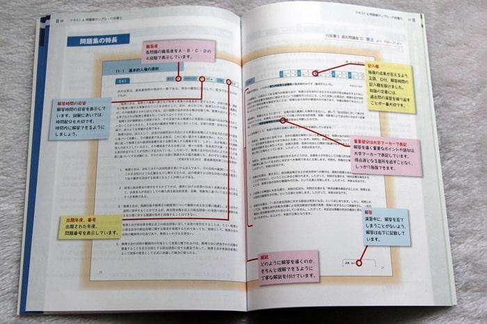 フォーサイトの行政書士通信講座の問題集サンプル