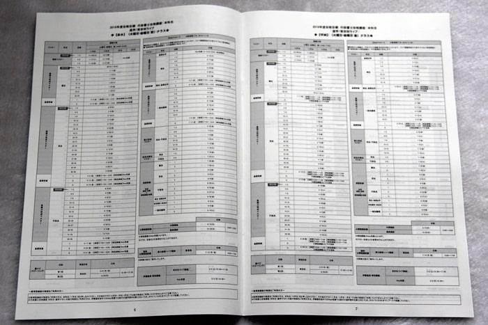 伊藤塾の行政書士講座の日程表の内容